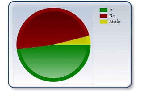 Afstemning fra MVI Engineering